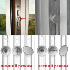 Режими роботи металопластикових вікон